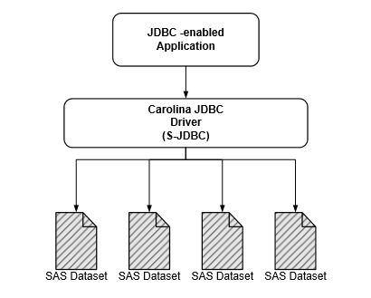jdbc_connection
